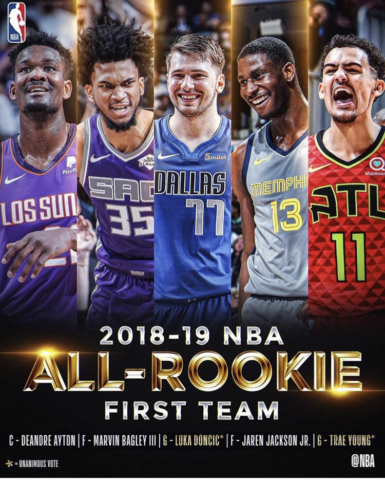 2018-2019 ALL ROOKIE 1ST TEAM