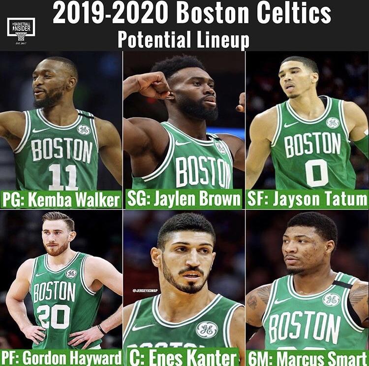 2019 2020 Boston Celtics Don T Sleep On Them Bballscholar