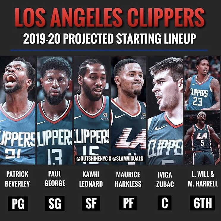 2019 2020 Los Angeles Clippers Roster The Primary Seven
